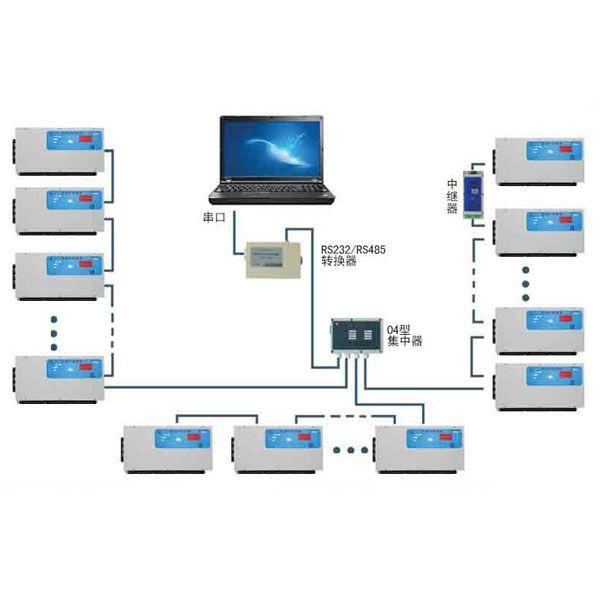 RS485抄表系统